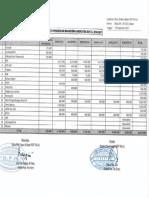 biaya-akper-ta.2016