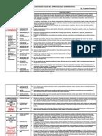 1. Estrategias Dicácticas Del Aprendizaje Cooperativo