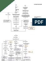Konsep Map Dhf