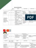 Evaluacion 2015 Poi - Hosp. Regional
