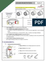 Le guidage en rotation.pdf