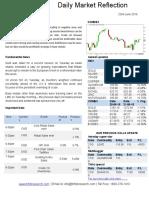 Commodity Market Trend 22 June