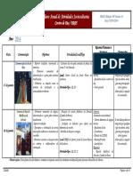 Plano de Atividades- Centro Dia- ERPI 2014