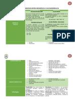 Tabla Comparativa Entre Neumática y Oleohidráulica