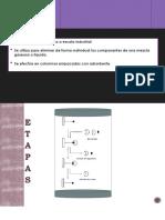 Fundamentos de Cromatografía y Adsorcion de Lecho Fijo