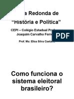 Como Funciona o Sistema Eleitoral Brasileiro