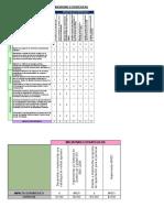 Modelo Matriz Priorizacion Iniciativas Estrategicas 26 09 11