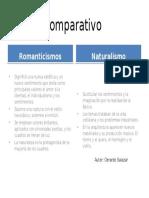 Cuadro Comparativo Romanticismo Naturalismo Gerardo