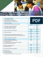 india factsheet economic n hdi