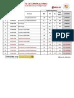 Resultados - Pucallpa_UCAYALI - Modalidad Ordinaria