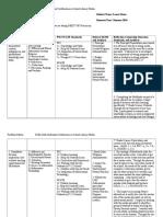 portfolio matrix  1