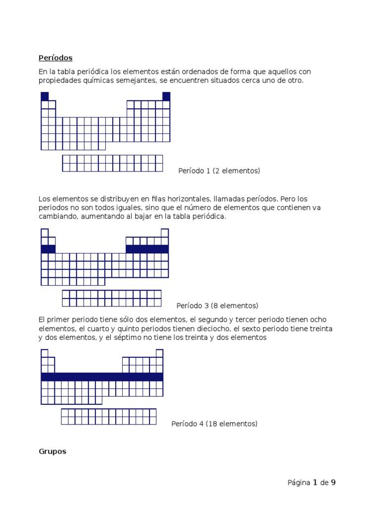 Tabla periodica ejemplos y ejercicios urtaz Choice Image