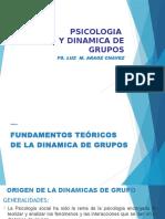 Unidad i Origen Dinamica de Grupos