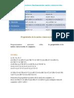 Leyes de los operadores fundamentales unión e intersección.docx