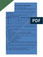 Ejercitacion Sobreestructura Atomica y Tabla Periodica