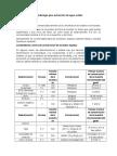 Metodología Para Extraccion de Agua Acidas