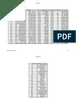 data kelas.pdf