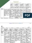 Planificacion y Guia NT2 Semana 1 2015