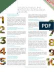 Alimentação Saudável - Dez Passos - Cartao