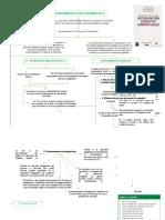 Mapa Conceptual de La Desensiblización Sistemática