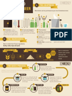 HOW TO MAKE A BEER.pdf
