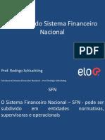 Estrutura Do Sistema Financeiro Nacional