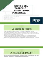 Funciones Del Desarrollo Cognitivo Teoria Piagetiana
