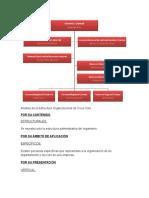 Análisis de la Estructura Organizacional de Coca Cola.docx