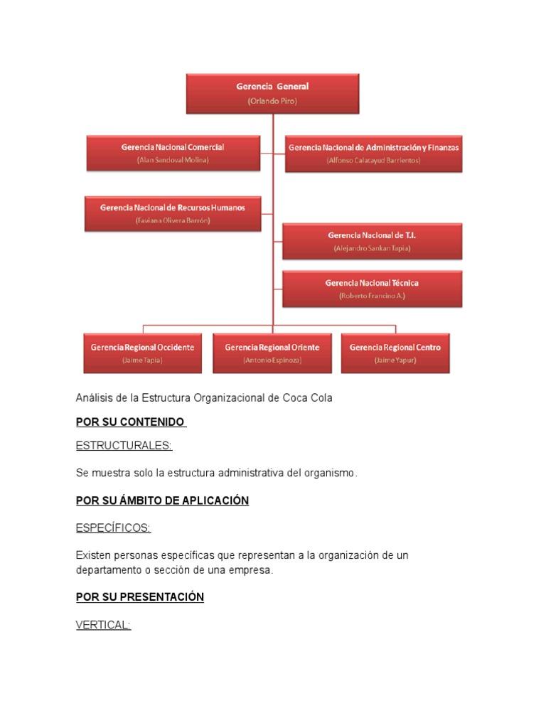 Análisis de la Estructura Organizacional de Coca Cola.docx - photo#45