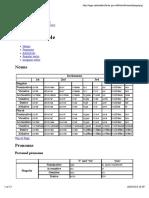 Advanced Latin | Grammar table