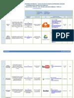 lineamientos curso apliaciones web 2.0 para la docencia 2016