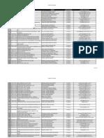 Listado Gerentes IPS Antioquia