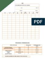 Cuadros de Porosoridad, Permeabilidad, Mecanica de Suelos, Sev