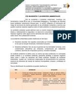 Guia Para El Reporte de Incidentes y o Accidentes Ambientales