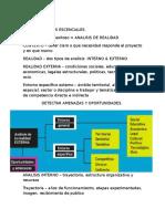 ABC Desarrollo de Proyectos Artisticos.