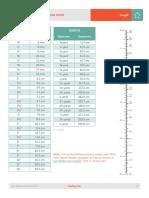 Metric Conversion Guide