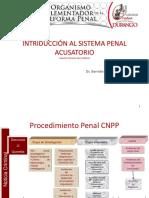 Introducción a SPA y Etapa de Investigación en El CNPP. Dr. Germán Guillén.