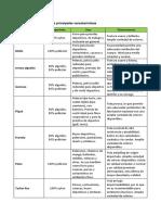 telas EPT_S2_Anexo_1.pdf