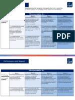 Performance_and_Reward_(1)_(2)_(1).pdf