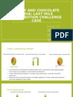CandyCase Case Analysis