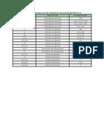 Tabla orientativa para uso de capacitores de marcha de 400 V.docx