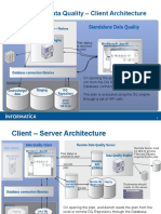 DQ_architecture.ppt