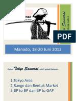 Tokyo Samurai Manado