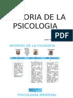 Historia de La Psicologia (Linea de Tiempo)