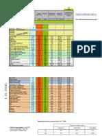 UNI en ISO 13786