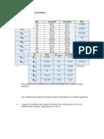 Informe Final Sobre Puente Wheatstone