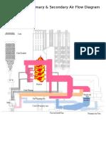 Presentation Flow Circuit Animation_modifiy