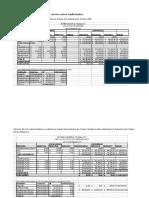 Comparación de Los Costos ABC Con Los Costos Tradicionales