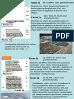Perfil Ambiente Fluvial