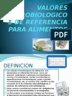 Valores Microbiológicos de Referencia